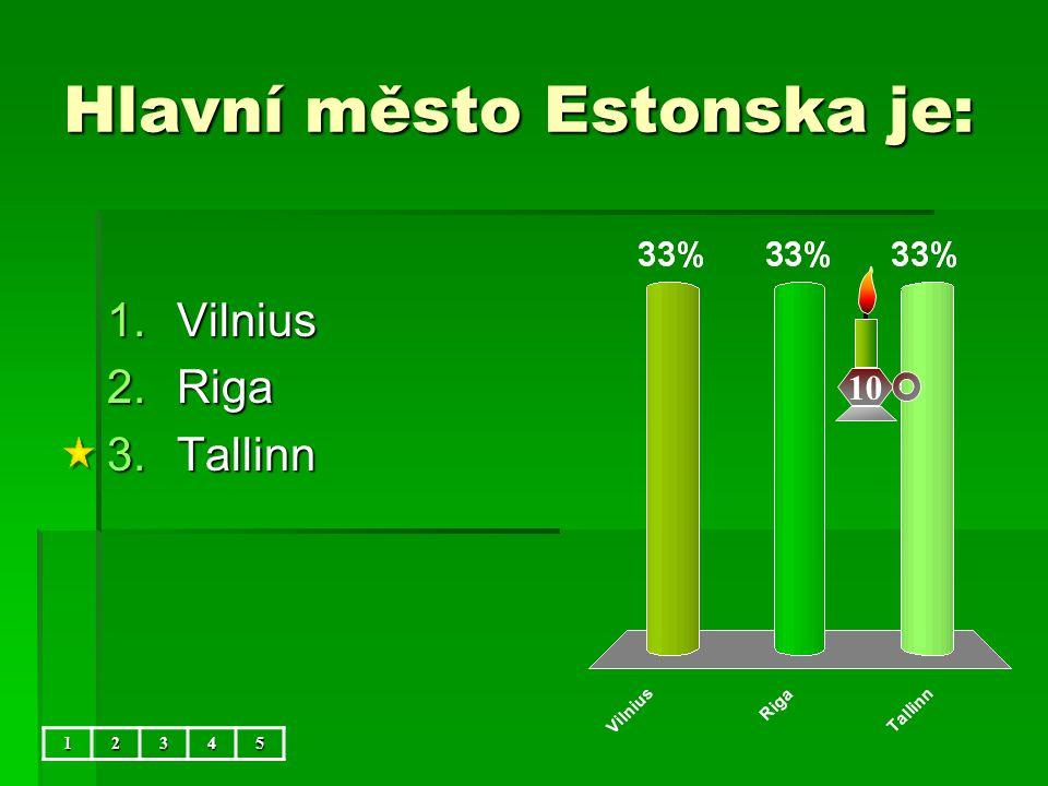 Hlavní město Estonska je: