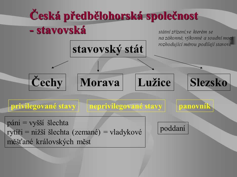 Česká předbělohorská společnost - stavovská