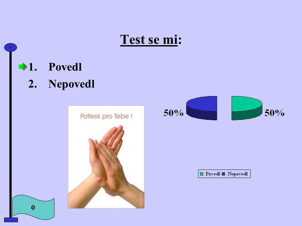 Test se mi: 5 Povedl Nepovedl