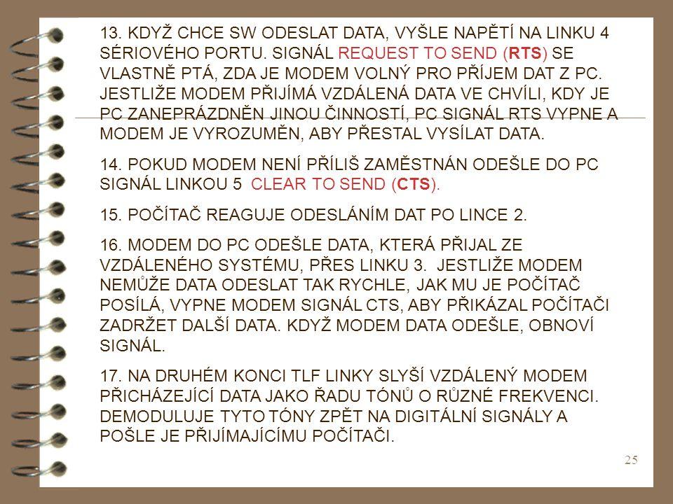 13. KDYŽ CHCE SW ODESLAT DATA, VYŠLE NAPĚTÍ NA LINKU 4 SÉRIOVÉHO PORTU