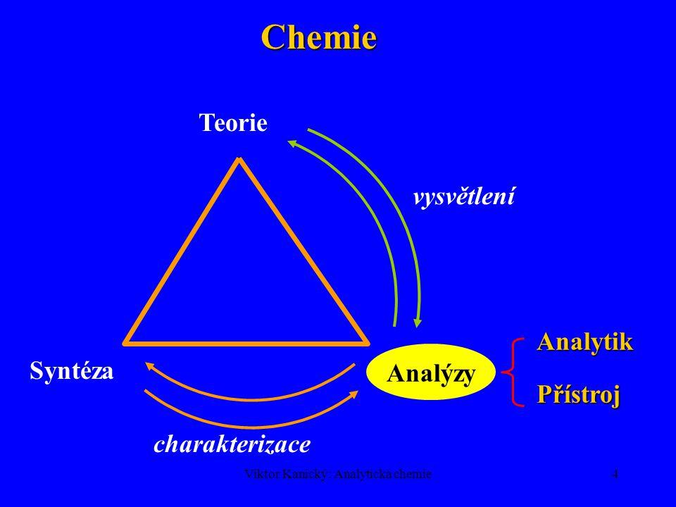Viktor Kanický: Analytická chemie
