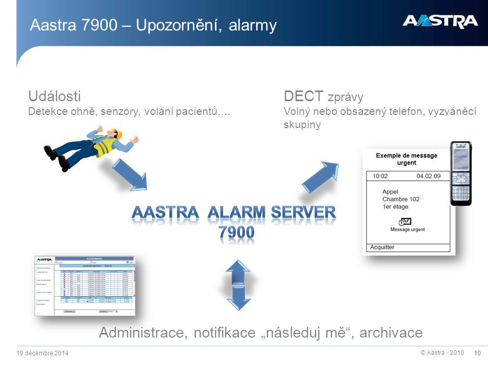 Aastra 7900 – Upozornění, alarmy