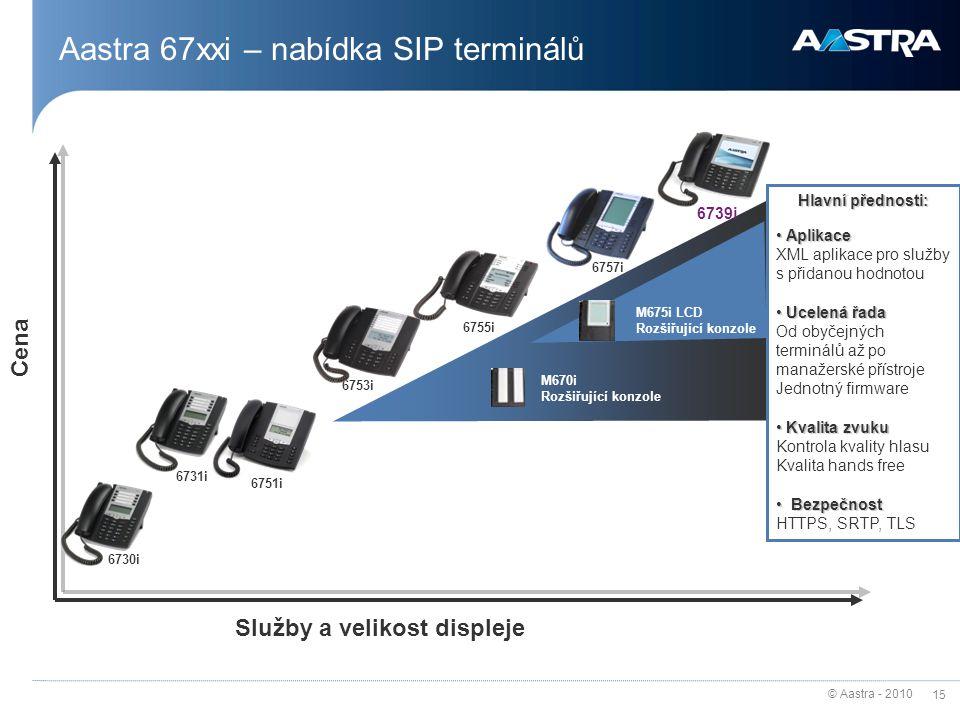 Aastra 67xxi – nabídka SIP terminálů