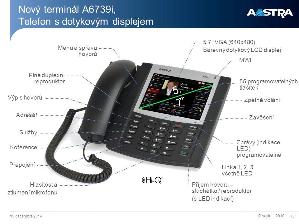 Nový terminál A6739i, Telefon s dotykovým displejem