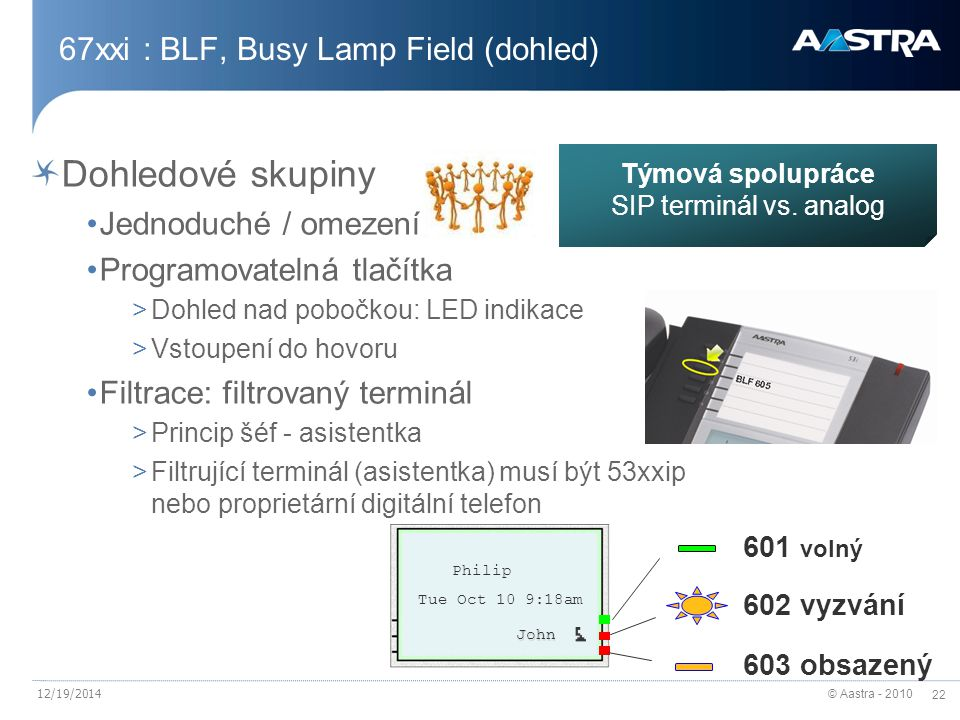 67xxi : BLF, Busy Lamp Field (dohled)