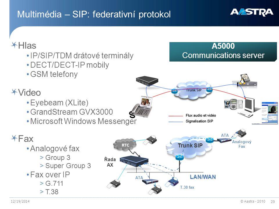 Multimédia – SIP: federativní protokol