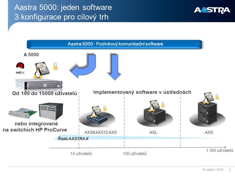 Aastra 5000: jeden software 3 konfigurace pro cílový trh