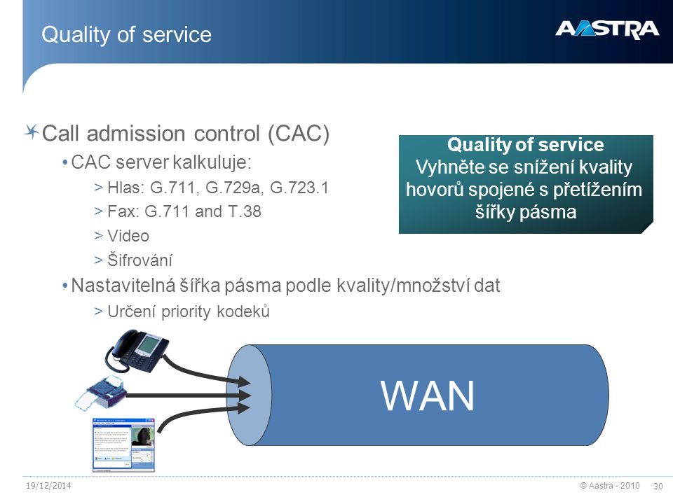 WAN Quality of service Call admission control (CAC)