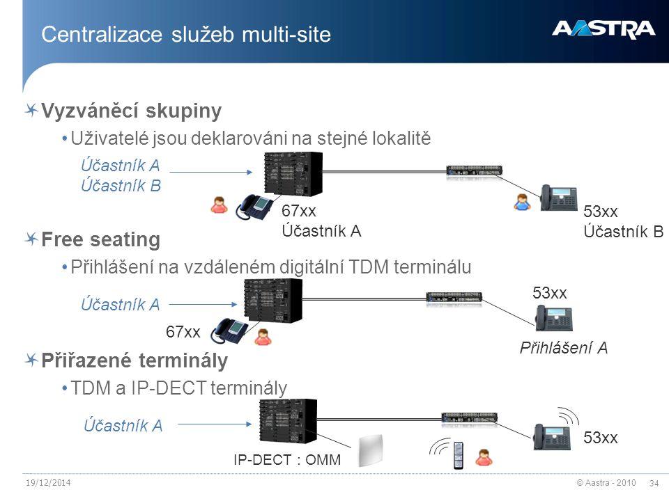 Centralizace služeb multi-site