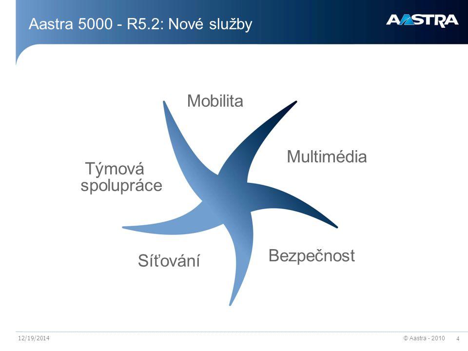 Mobilita Multimédia Týmová spolupráce Bezpečnost Síťování