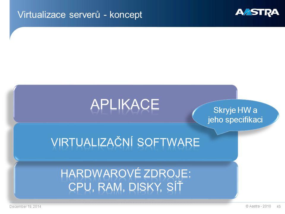 Virtualizace serverů - koncept
