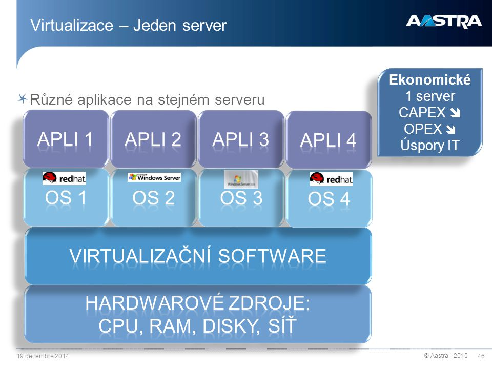 Virtualizace – Jeden server