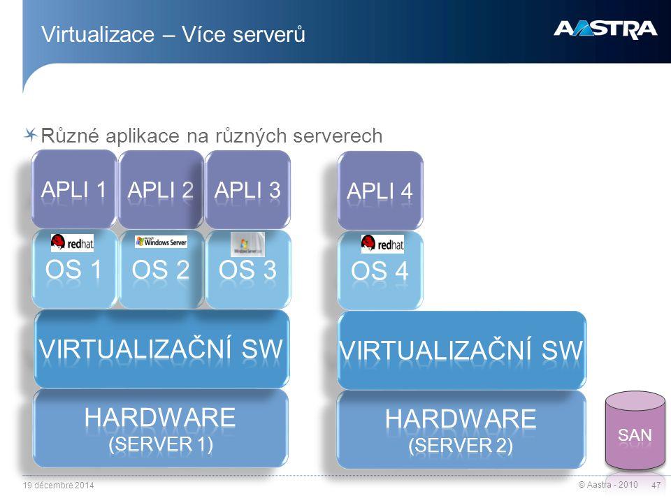 Virtualizace – Více serverů