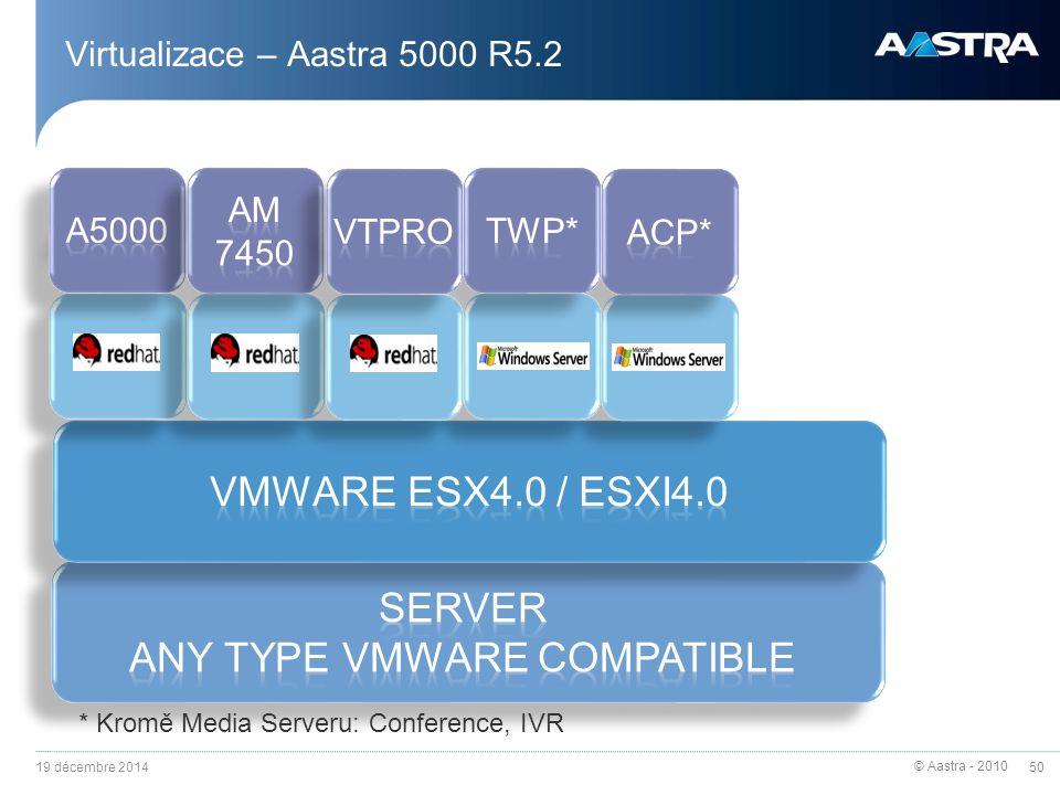 Virtualizace – Aastra 5000 R5.2