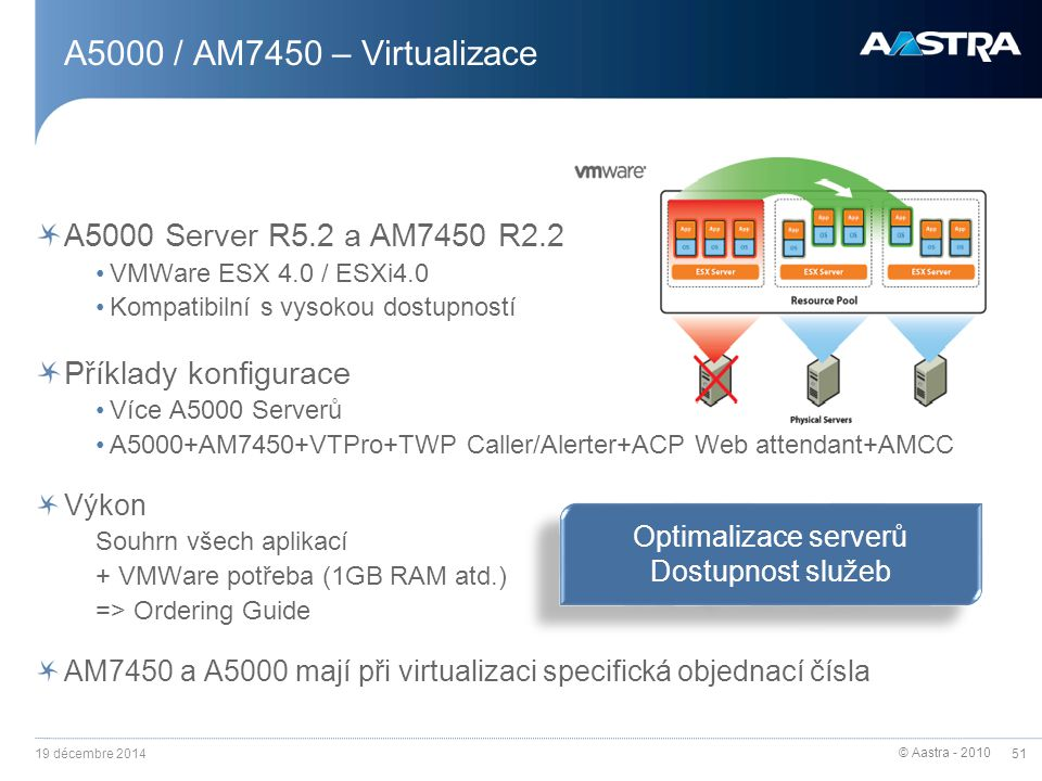 A5000 / AM7450 – Virtualizace A5000 Server R5.2 a AM7450 R2.2