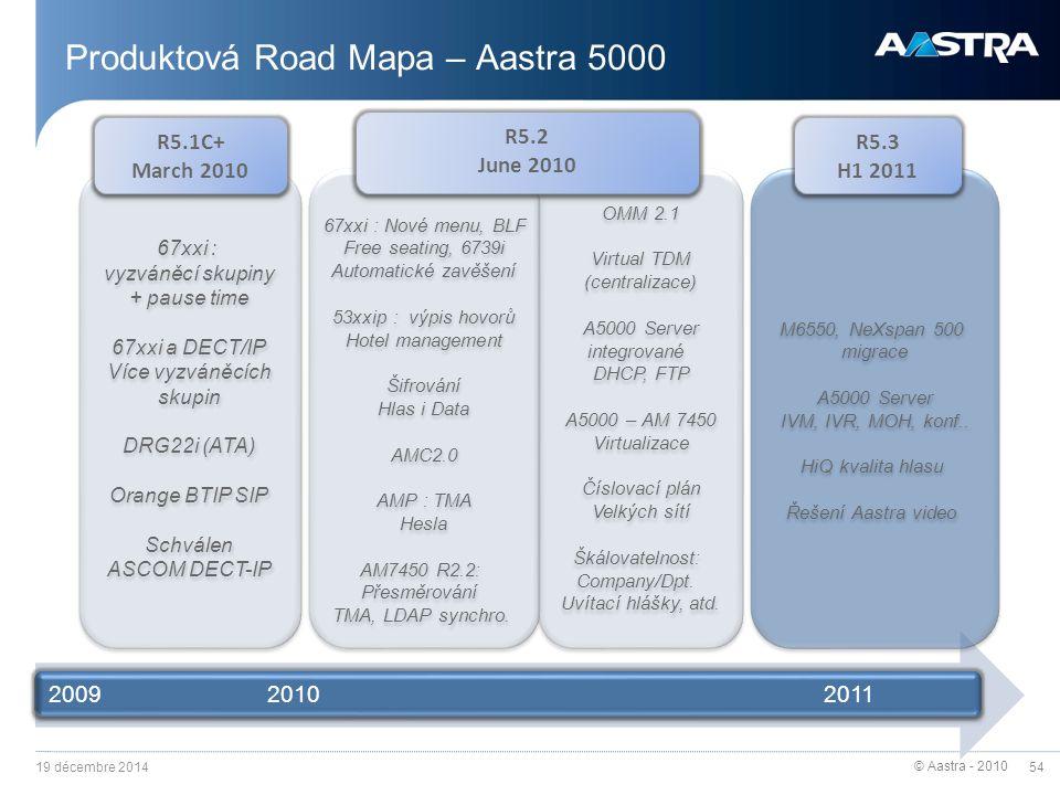 Produktová Road Mapa – Aastra 5000