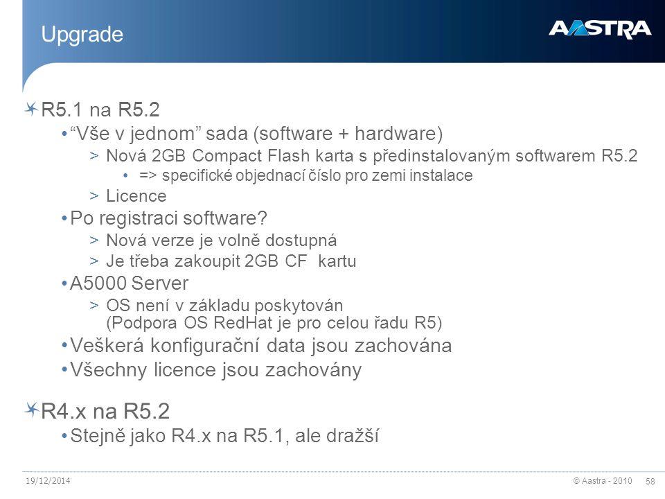 Upgrade R5.1 na R5.2. Vše v jednom sada (software + hardware) Nová 2GB Compact Flash karta s předinstalovaným softwarem R5.2.