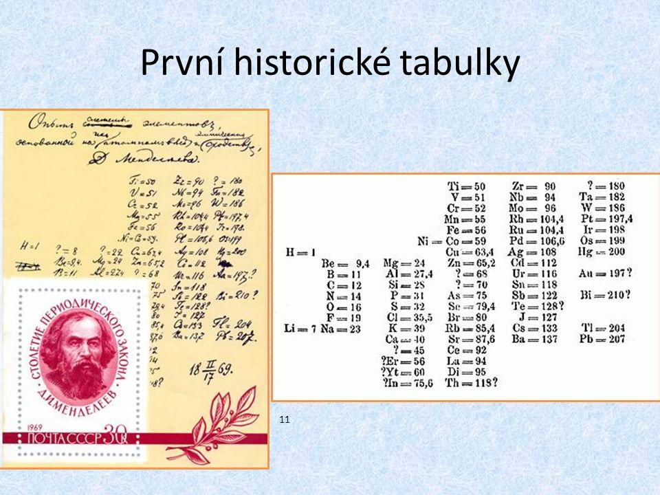 První historické tabulky