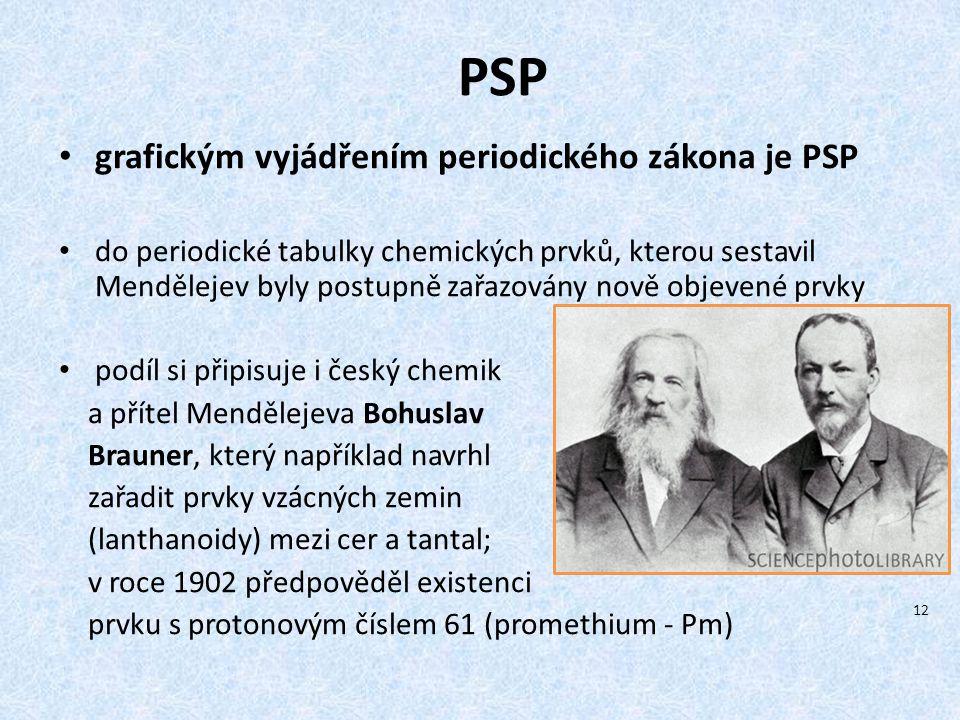 PSP grafickým vyjádřením periodického zákona je PSP