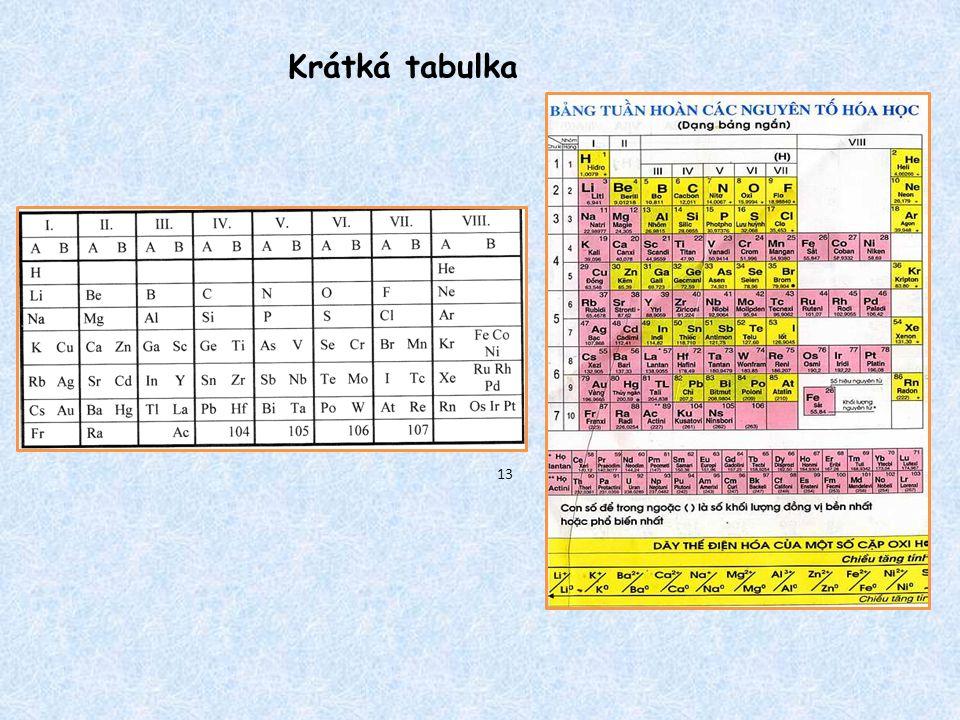 Krátká tabulka 13