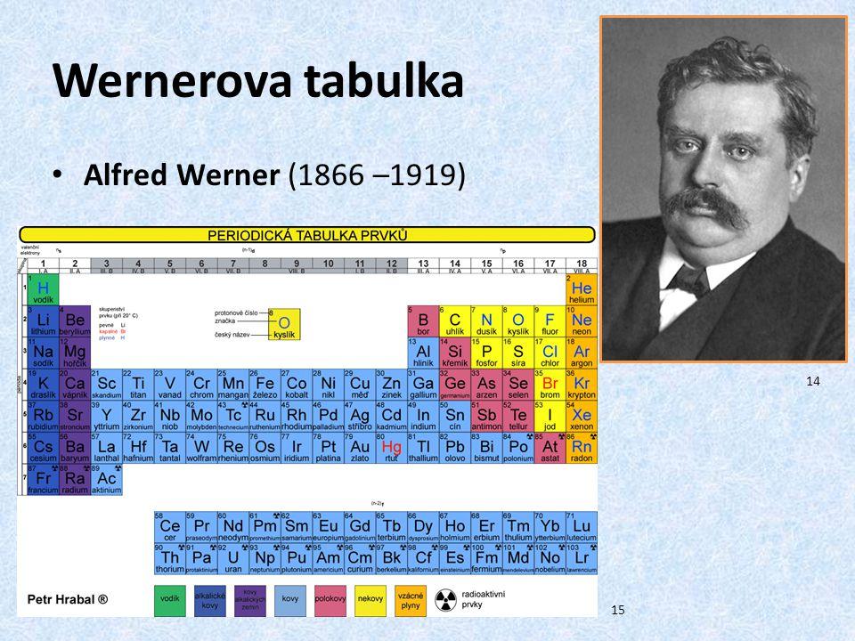 Wernerova tabulka Alfred Werner (1866 –1919) 14 15