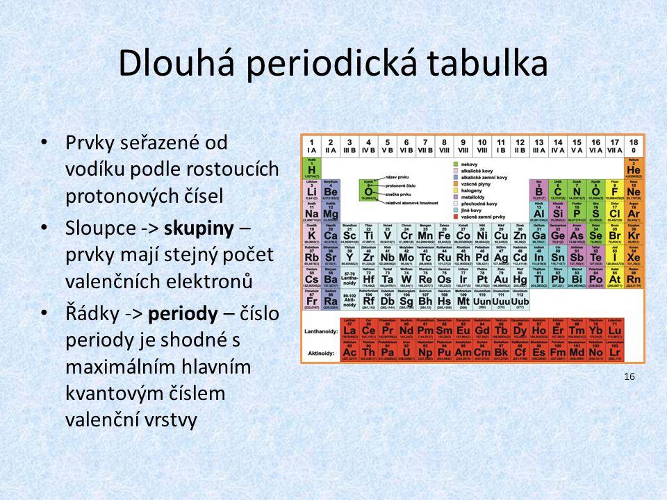 Dlouhá periodická tabulka