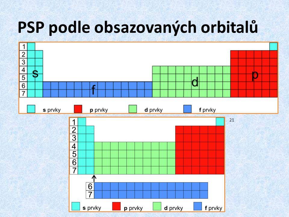 PSP podle obsazovaných orbitalů