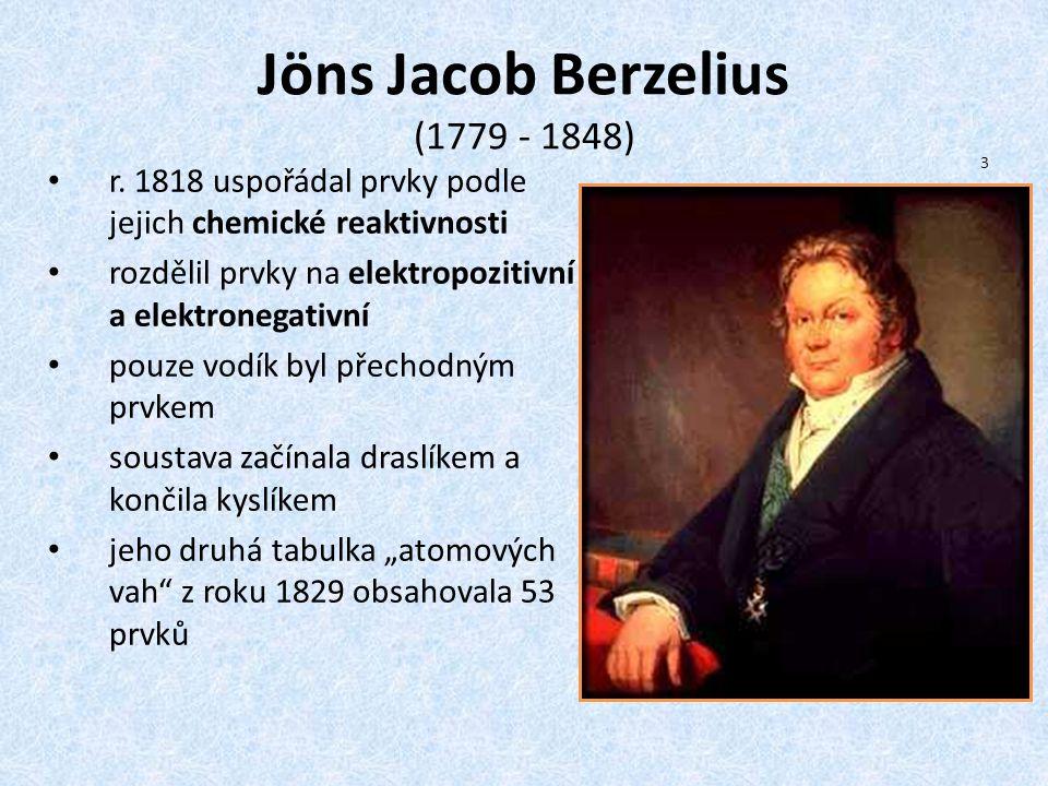 Jöns Jacob Berzelius (1779 - 1848)
