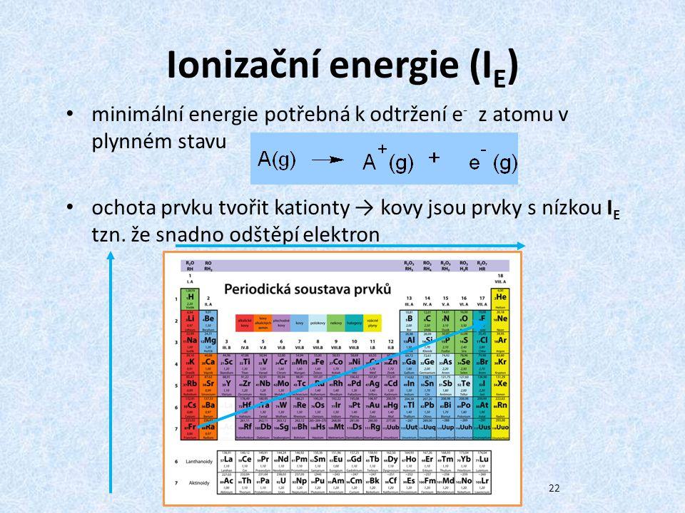 Ionizační energie (IE)