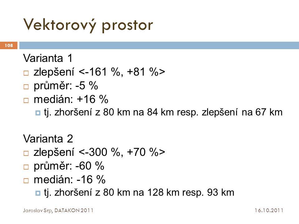 Vektorový prostor Varianta 1 zlepšení <-161 %, +81 %>