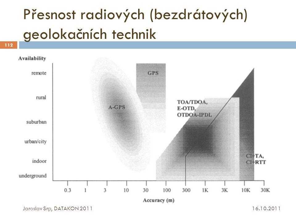 Přesnost radiových (bezdrátových) geolokačních technik