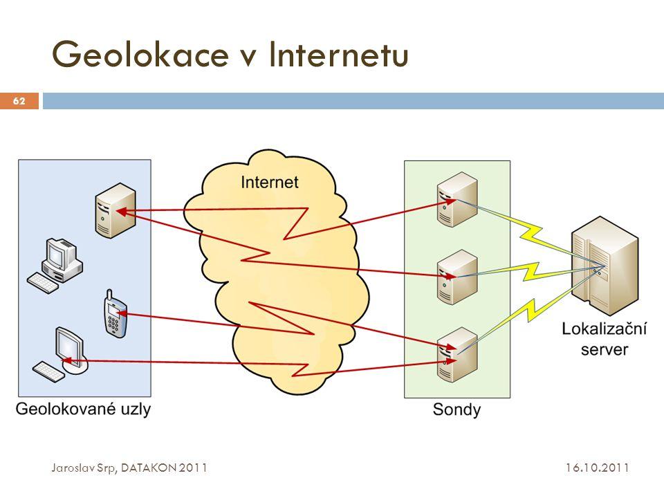 Geolokace v Internetu Jaroslav Srp, DATAKON 2011 16.10.2011