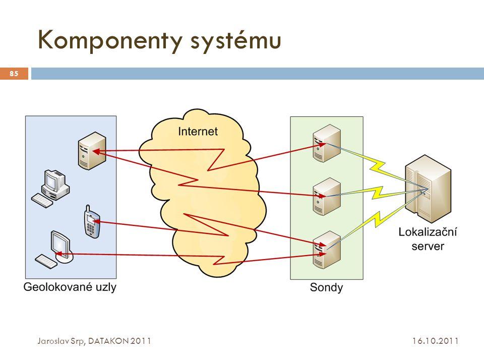 Komponenty systému Jaroslav Srp, DATAKON 2011 16.10.2011