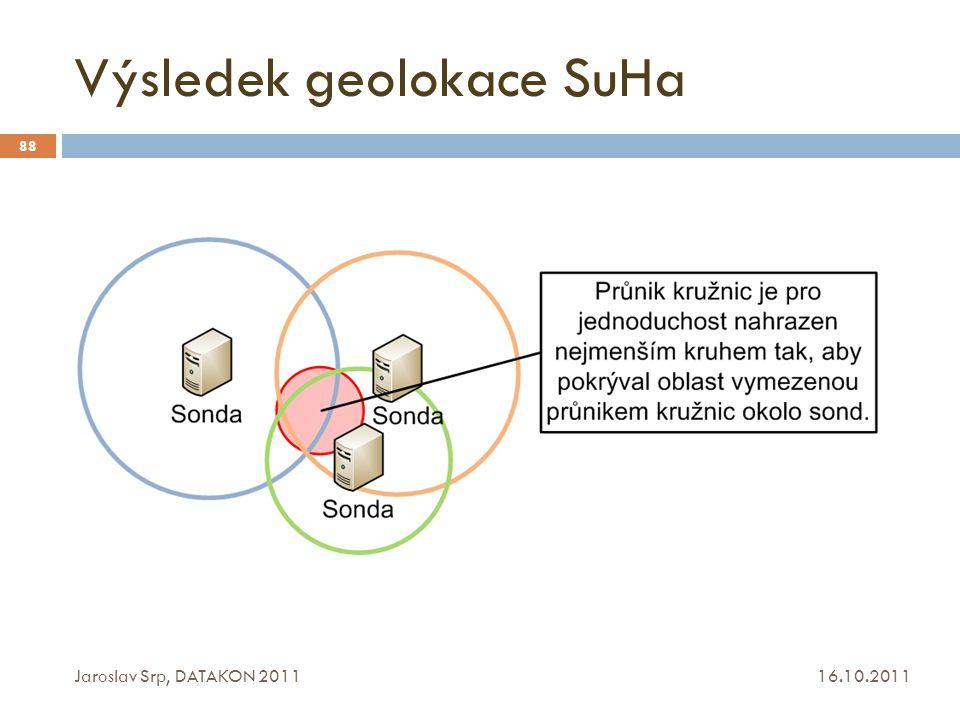 Výsledek geolokace SuHa