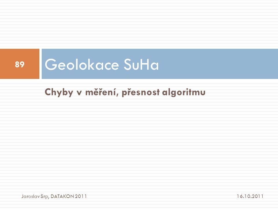 Geolokace SuHa Chyby v měření, přesnost algoritmu