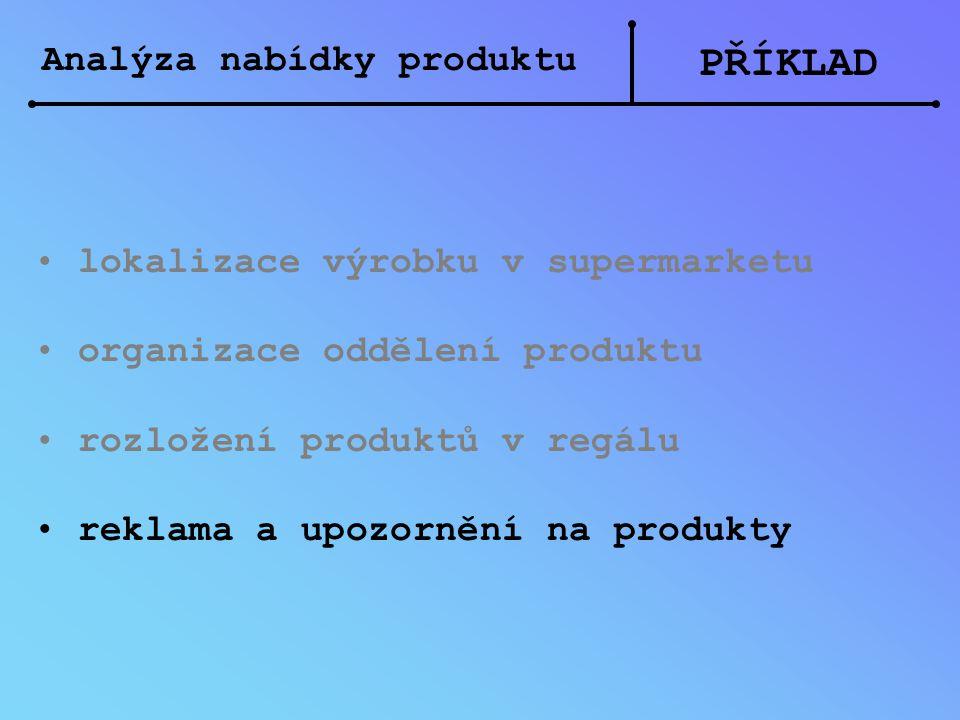 PŘÍKLAD Analýza nabídky produktu lokalizace výrobku v supermarketu