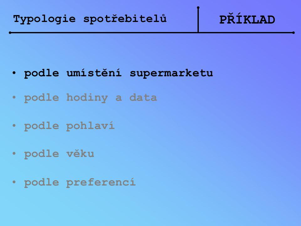 PŘÍKLAD Typologie spotřebitelů podle umístění supermarketu