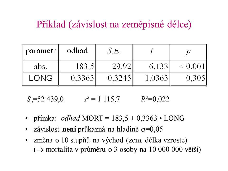 Příklad (závislost na zeměpisné délce)