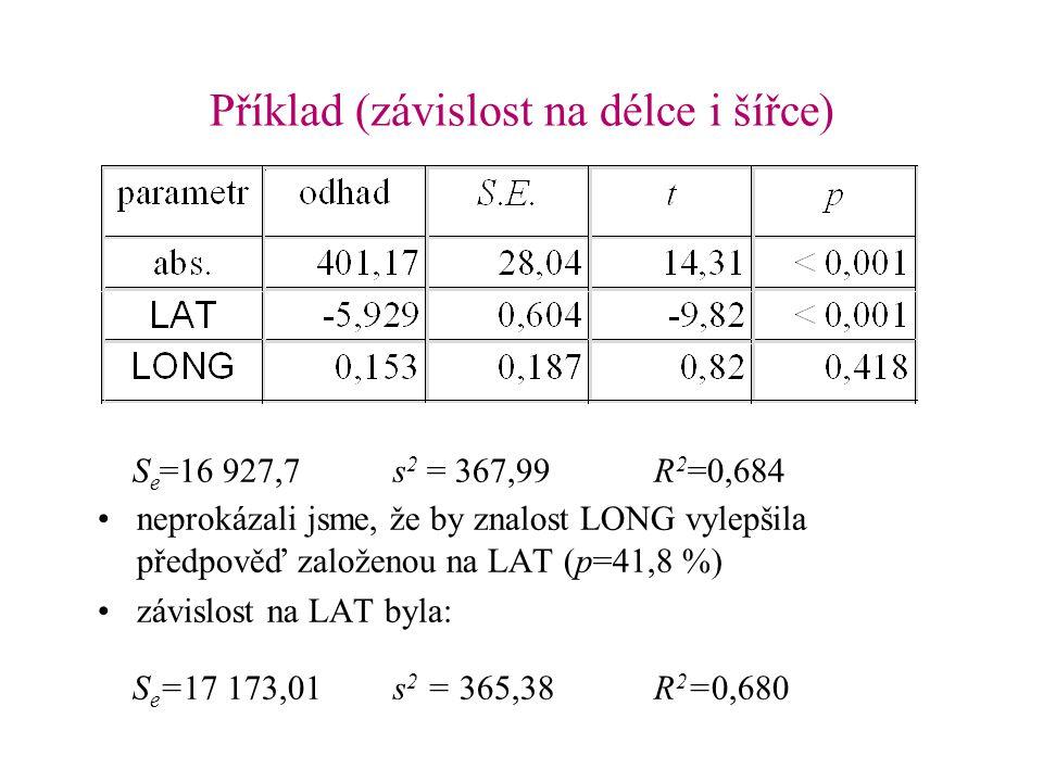 Příklad (závislost na délce i šířce)