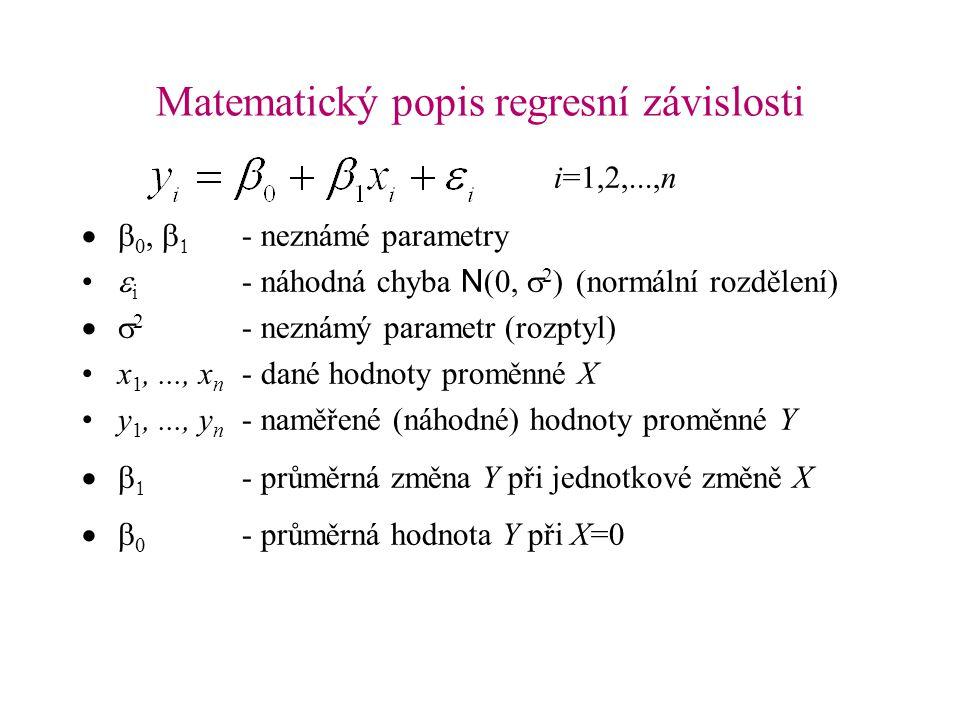 Matematický popis regresní závislosti