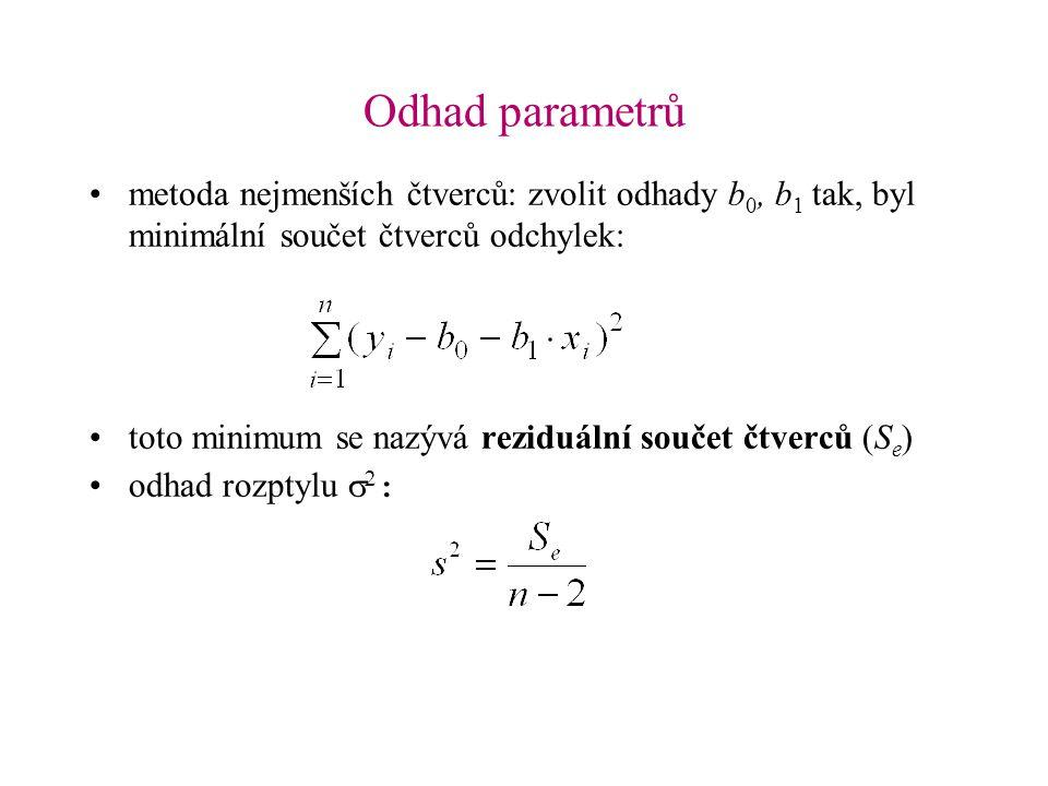 Odhad parametrů metoda nejmenších čtverců: zvolit odhady b0, b1 tak, byl minimální součet čtverců odchylek: