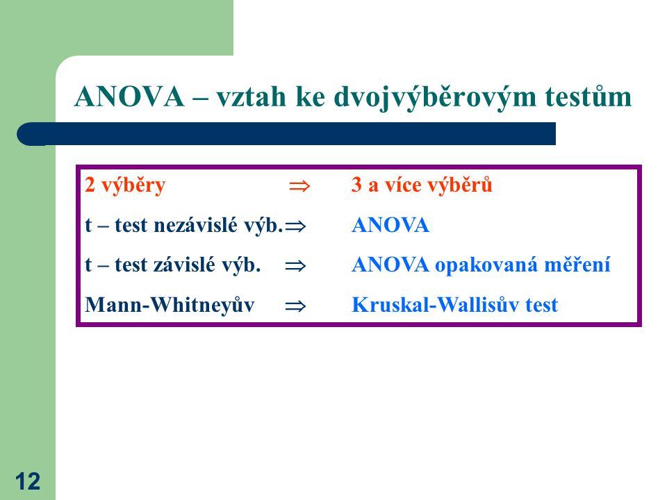 ANOVA – vztah ke dvojvýběrovým testům