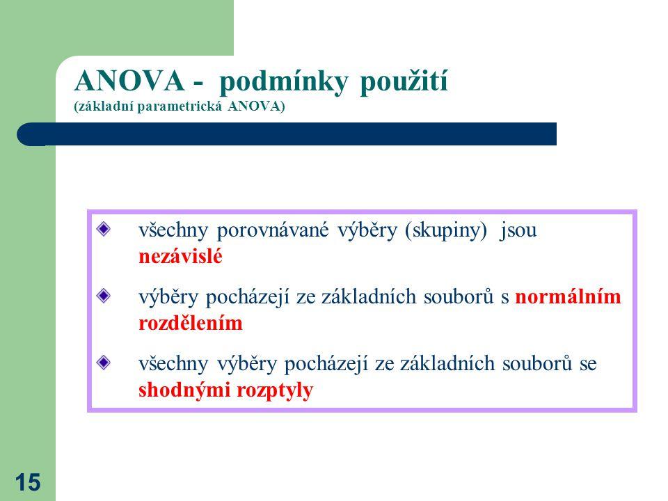 ANOVA - podmínky použití (základní parametrická ANOVA)