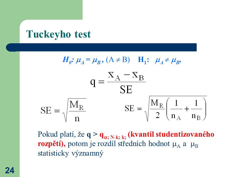 Tuckeyho test H0: A = B , (A  B) H1: A  B,