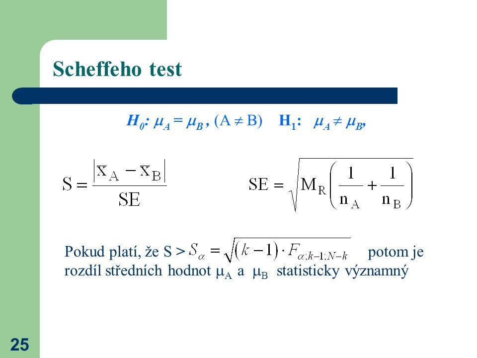 Scheffeho test H0: A = B , (A  B) H1: A  B,