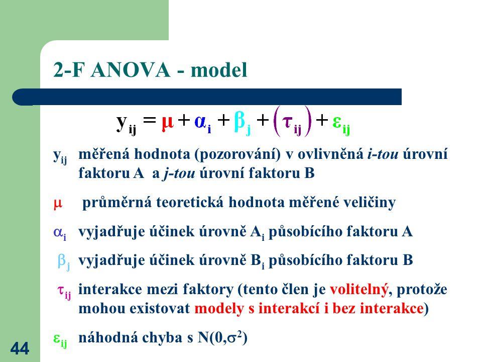 2-F ANOVA - model yij měřená hodnota (pozorování) v ovlivněná i-tou úrovní faktoru A a j-tou úrovní faktoru B.