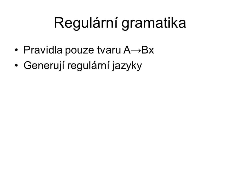 Regulární gramatika Pravidla pouze tvaru A→Bx
