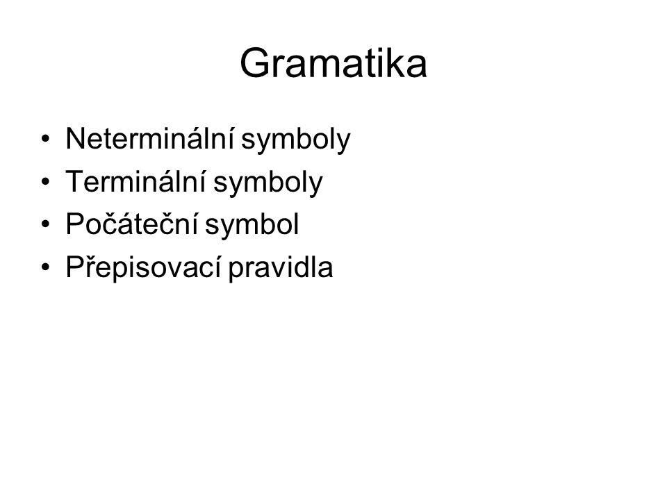 Gramatika Neterminální symboly Terminální symboly Počáteční symbol