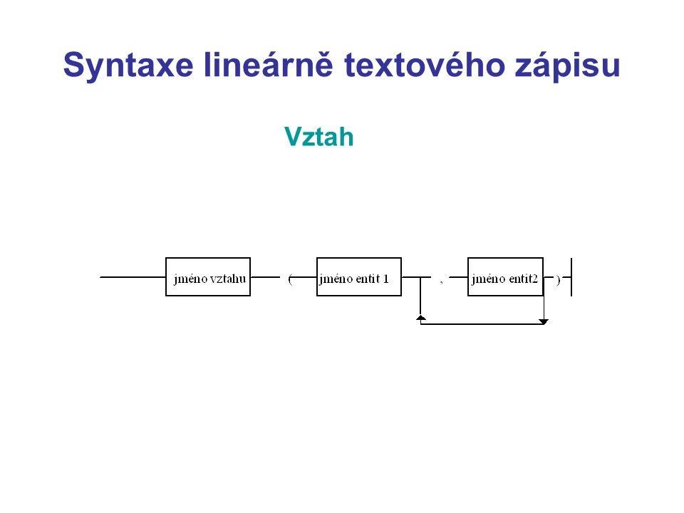 Syntaxe lineárně textového zápisu