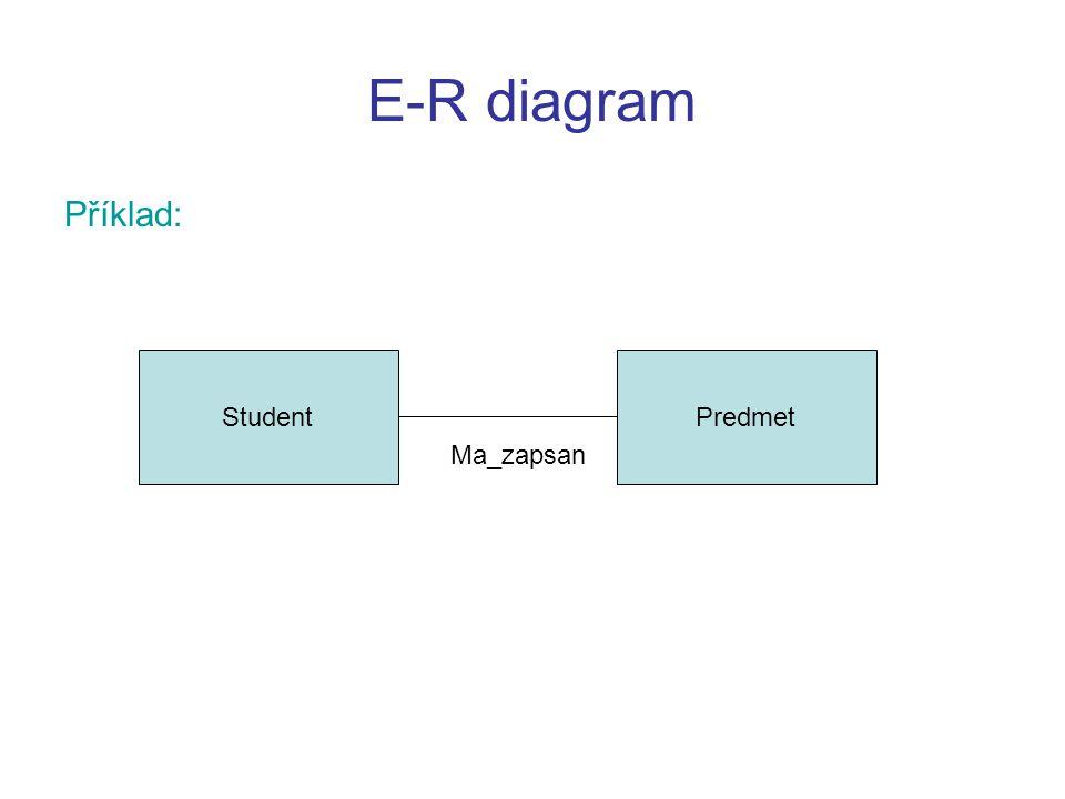 E-R diagram Příklad: Student Predmet Ma_zapsan